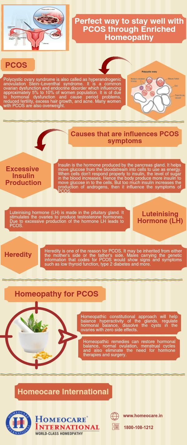 Polycystic ovary syndrome is a common hormonal disorder among women of reproductive age. It may lead to changes in the menstrual cycle, cysts in the ovaries, difficult to get conceive and other health problems. To get out of these complications Homeopathy is the best option at Homeocare International. Homeopathic cures your PCOS problems by healing your reproductive system. Approach Homeopathic clinics at Homeocare International and get wonderful times in your life.