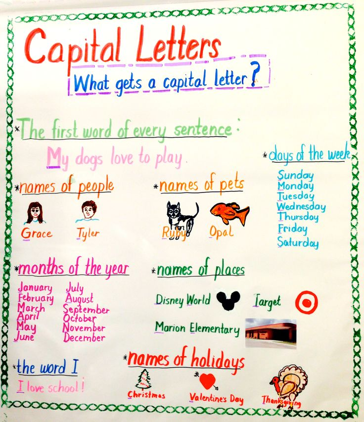words using letters which words begin with a capital letter anchor charts 25747 | f34cfc4d16f592e3483d4cf1e10a728e