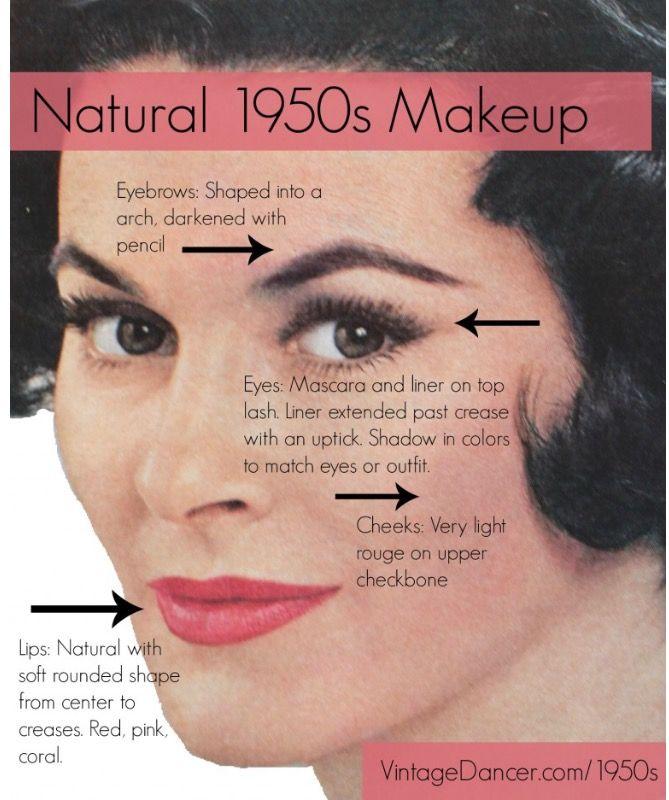 Source: February 2016 http://vintagedancer.com/1950s/1950s-makeup/