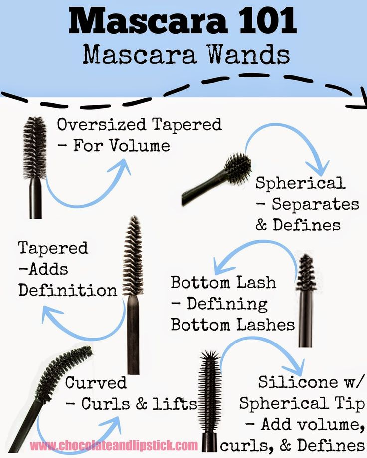 Image result for types of mascara for types of lashes