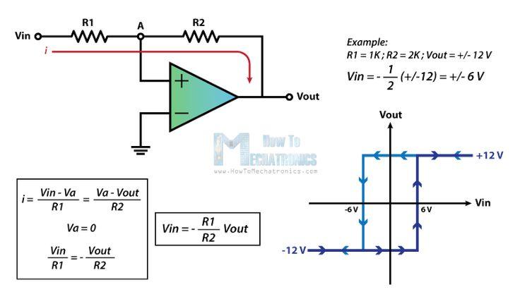 Op-Amp-Schmitt-Trigger,-Equations-and-Diagram