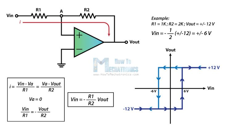 Op-Amp-Schmitt-Trigger,-Equations-and-Diagram