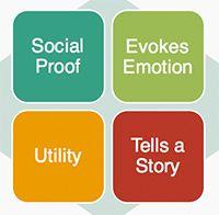 Raccontate informazioni utili emozionando. Una cosa che sanno fare in pochi, solo quelli che coinvolgono le grandi masse