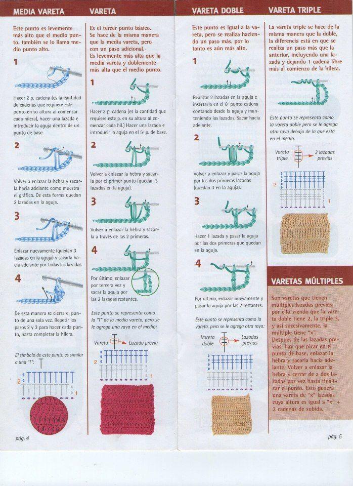 Mejores 56 im genes de puntos trapillo crochet en - Puntos crochet trapillo ...