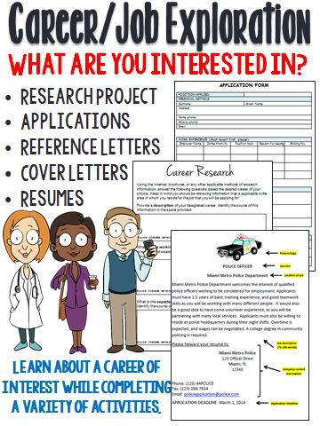 In an attempt to learn more about a career of interest, students will complete some preliminary research on a career, and then have an opportunity to use what they have learned to apply for a potential job opening.