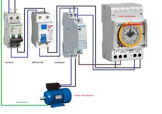 Esquemas eléctricos: motor monofasico contactor y reloj horario
