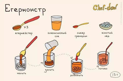 Chef-daw