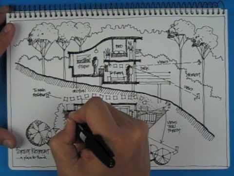 Architectural freehand sketch of design concept for a forest hideaway retreat. (Actual Drawing Time: 27min)