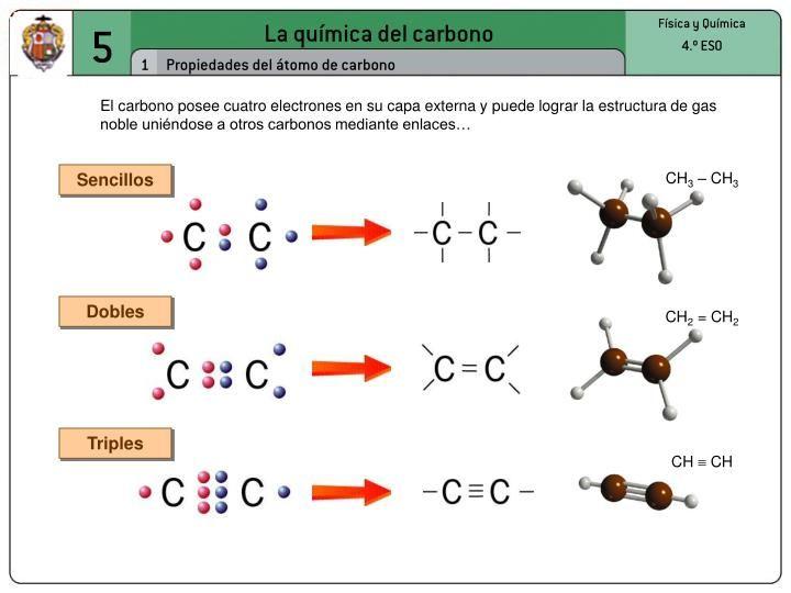 La Química Del Carbono Gas Noble Y Actividades