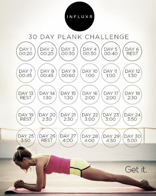 30 Day Plank Challenge — Interactive Community - Fitness Inspiration - Social Marketplace...What's Your Influence?
