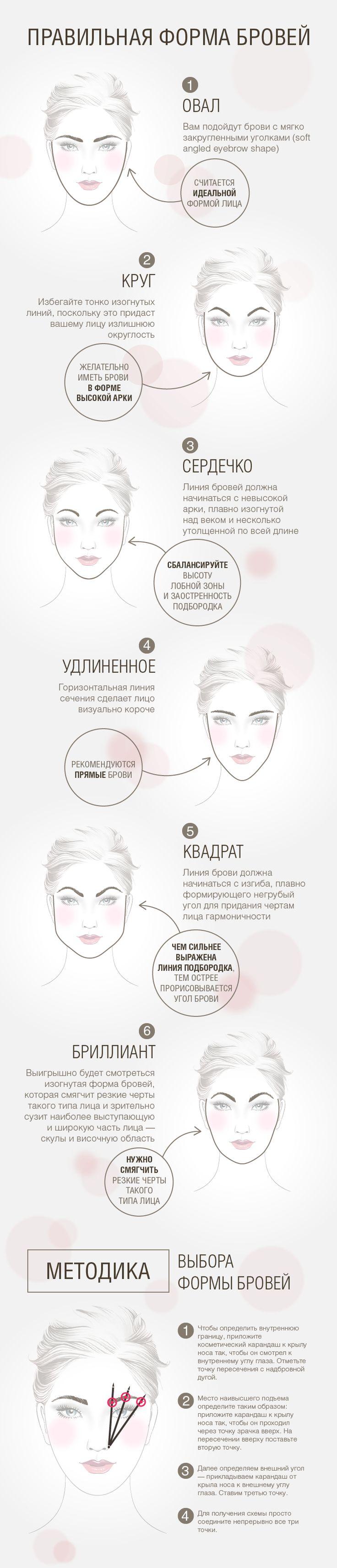 Как подобрать форму бровей по типу лица | Журнал Cosmopolitan