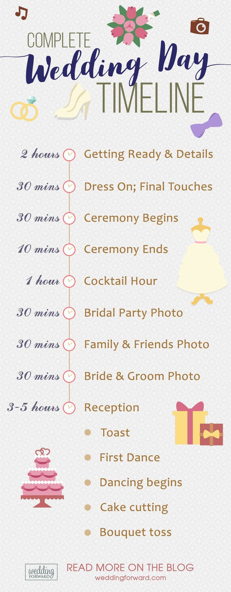 Complete Wedding Day Timeline ❤ See more: http://www.weddingforward.com/wedding-day-timeline/ #weddings