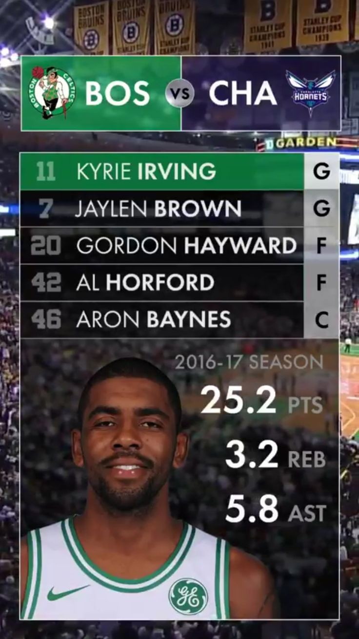 Kyrie Irving stats