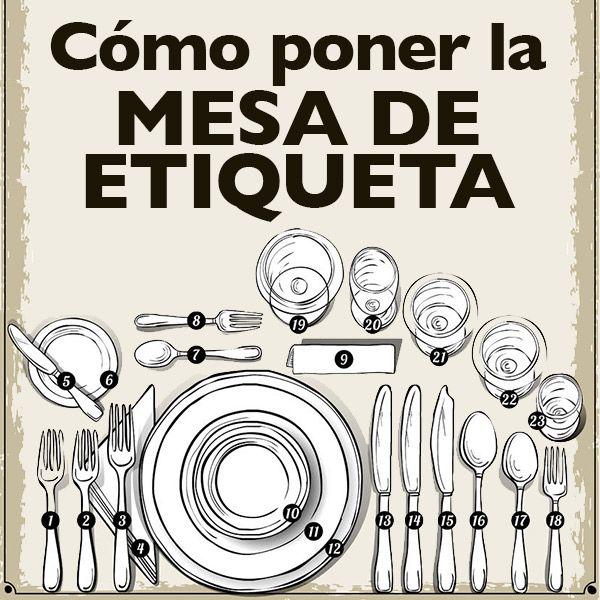Aquí tienes unos consejos básicos que te indicarán cómo poner la mesa de etiqueta, colocación de platos, copas y cubiertos, y algunas reglas de protocolo.
