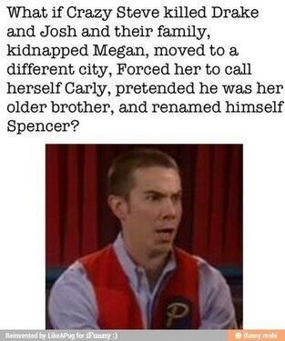 I refuse that Spencer would ever do that.....although it is an interesting theory. But still, I doubt that Megan would trust him like Carly does, so that rules it out for me.