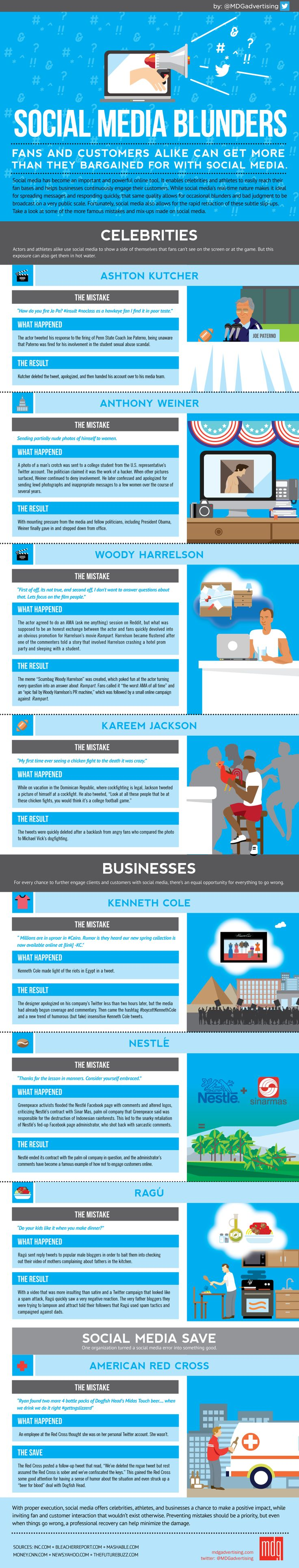 Infographic Blunders in Social Media History. Examples to avoid. By @MDGadvertising.