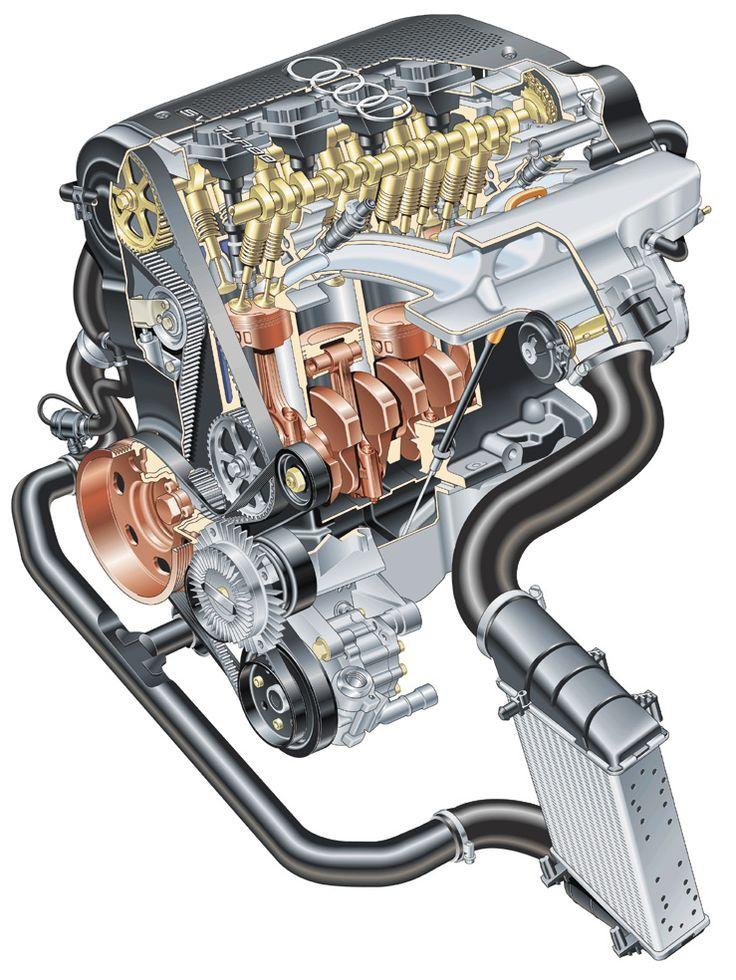 Audi 1.8T Engine