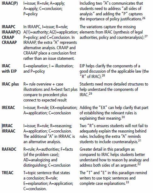 organizational analysis essay
