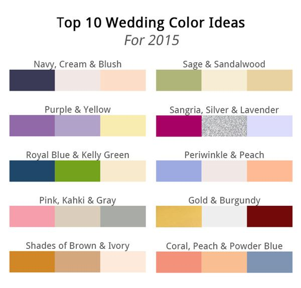 Top 10 colour palette ideas for 2015 wedding colour trends
