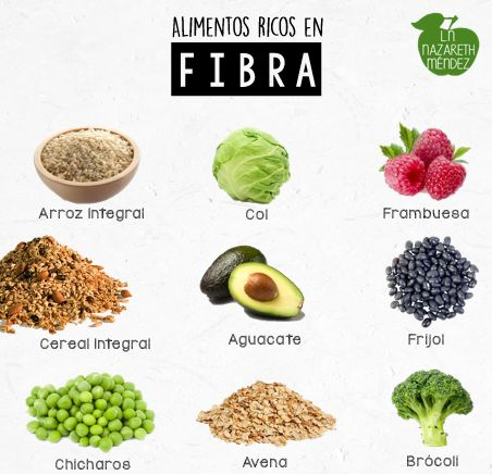 17 best images about nutritionist on pinterest dibujo healthy food and facebook - Alimentos que tienen fibra ...