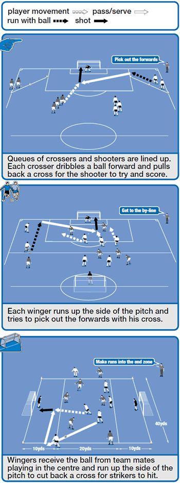 Better Soccer Coaching