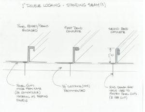 Double Lock Metal Roof Seamer