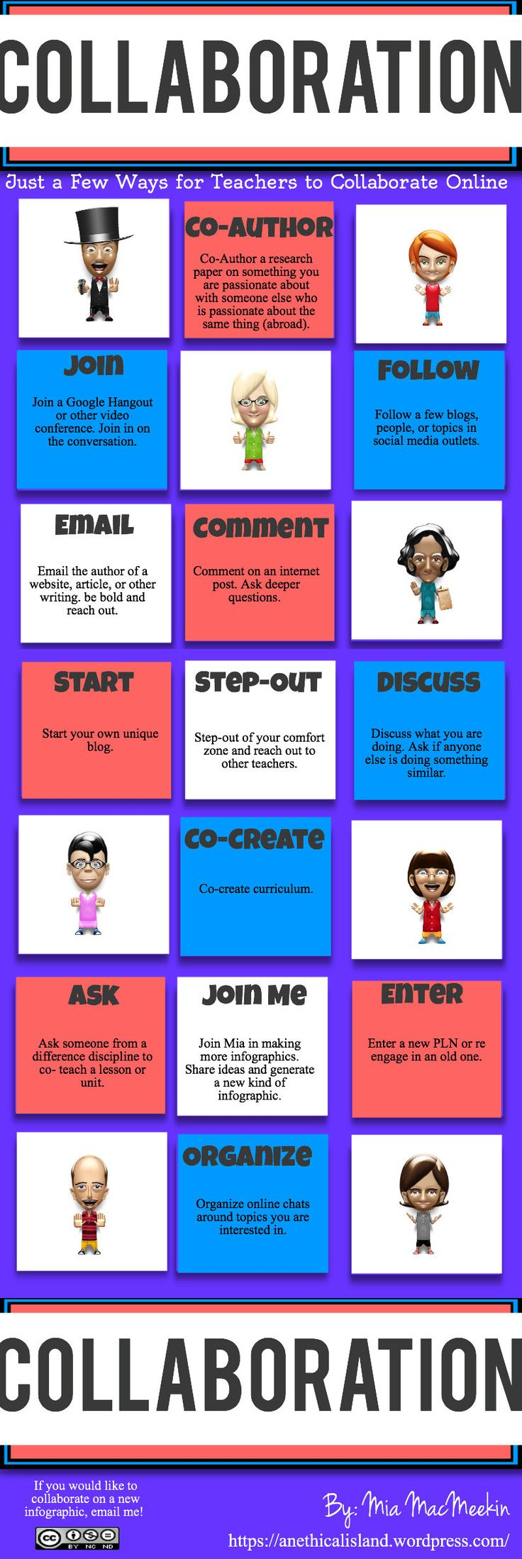Collaborative Strategies In The Classroom ~ Best images about collaboration tools on pinterest