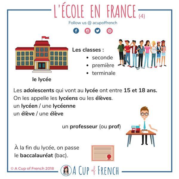 French school system | Ecole en france L'éducation ...