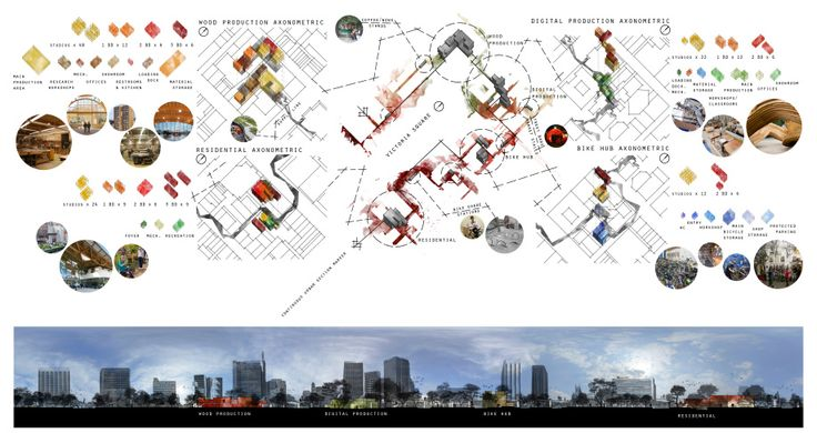 'The Marebito' masterplan and continous urban section