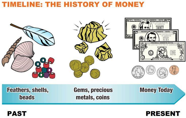 Evolution gold trading system
