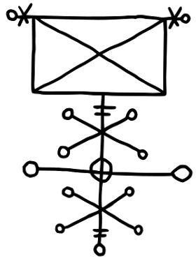 Símbolos mágicos de Islandia - Stafur til að vekja upp draug: Para invocar fantasmas y espíritus malvados.