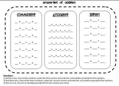 Nice form for helping students practice commutative, associative and identity properties.