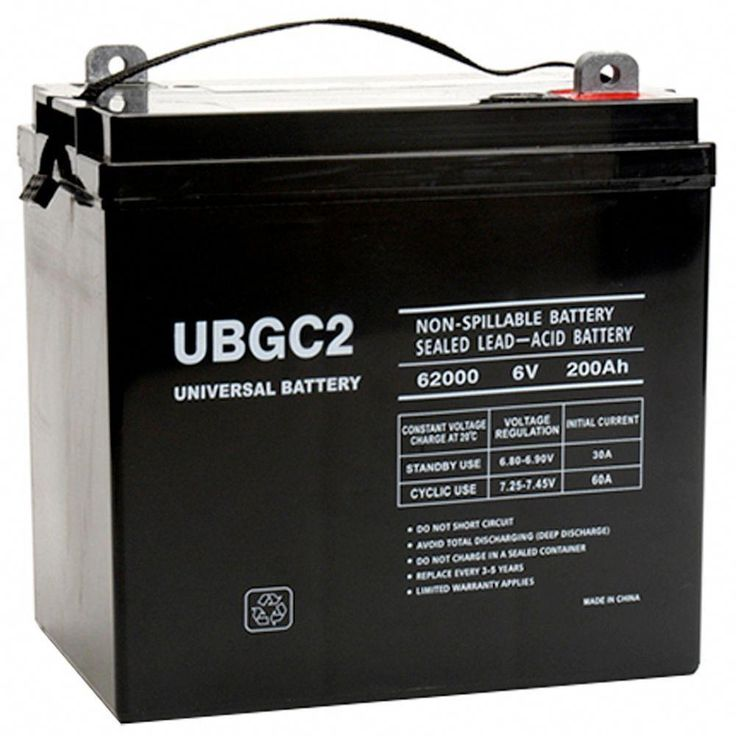 Pin on Recovery Battery