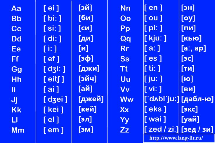 ЯЗЫК И ЛИТЕРАТУРА: Английский алфавит