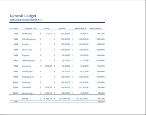 general ledger template DOWNLOAD at http://www.templateinn.com/25-finance-accounting-templates/