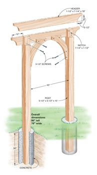 Build several along our brick path and drape with lights and or fabric?    This classic garden arch has just six parts and can be built in less than a day. Create a gateway, frame a walkway in a hedge, or make it part of a trellis or pergola.