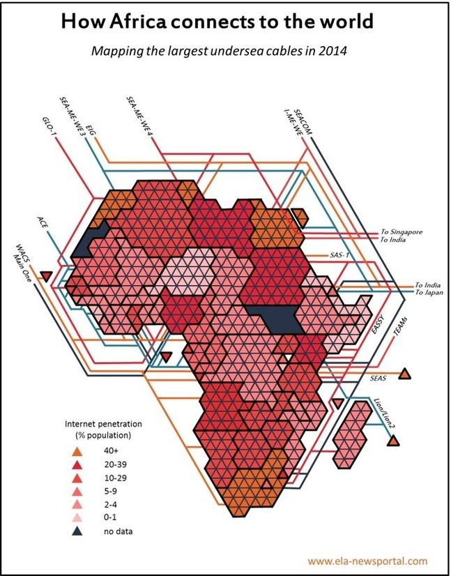 How Africa connects to the world (mapping the largest undersea cables in 2014)