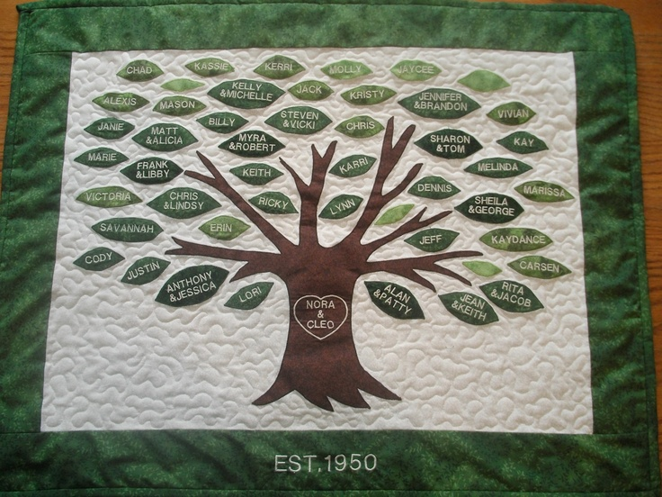 35 best Family tree wall mural images on Pinterest | Family tree ... : family quilts ideas - Adamdwight.com