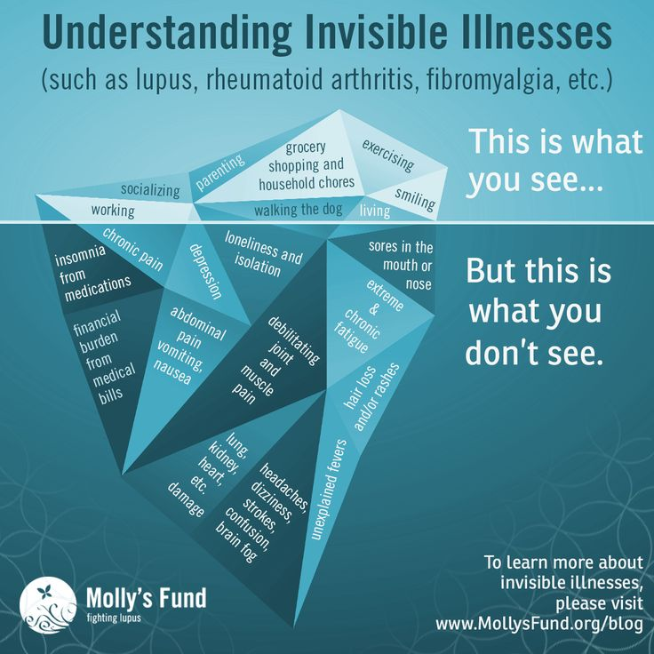 """Understanding invisible illnesses - such as #lupus, #rheumatoidarthritis, #fibromyalgia, etc.   Invisible illnesses are very difficult to not only explain but to live with. The frustrating comment """"But you look so good"""" is heard all too often. Hopefully this image can help clarify what is happening beneath the outward smiles."""