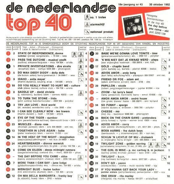 Dutch Top 40 (De Nederlandse Top 40) - One of my favourite radio programs.