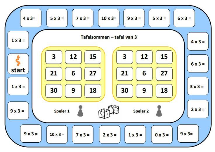 Domein: basisvaardigheden, onderdeel: vermenigvuldigen, doel: de tafel van 3