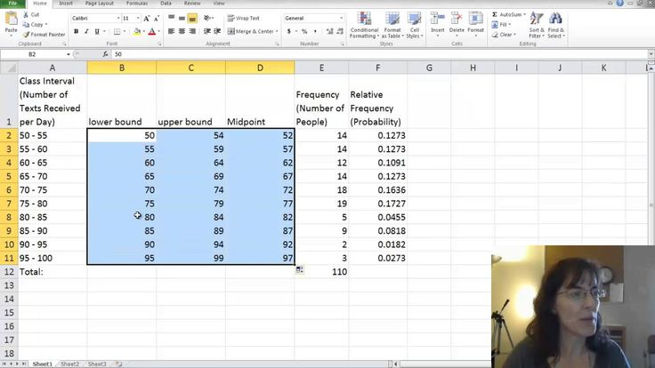 Relative Frequency Histogram in Excel Learning Excel \ School - electronegativity chart template