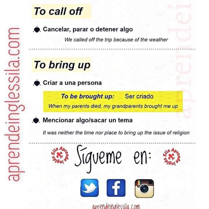 Pin De Edith V En Ingles Aprender Inglés Inglés Primaria Inglés Para Niños