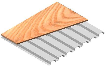 Mezzanine Decking Options | Decks for Mezzanines