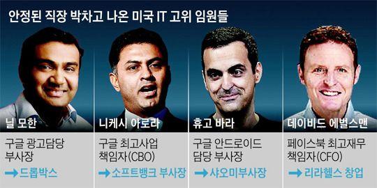 세계 최고의 직장, 이들은 사표를 던졌다 : 네이버 뉴스
