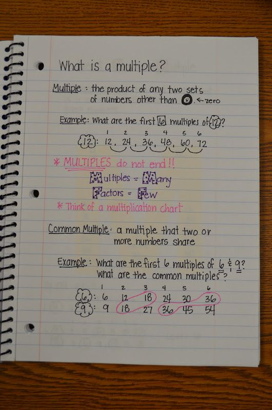 Classroom Notebook Ideas ~ Best images about kids math on pinterest fact