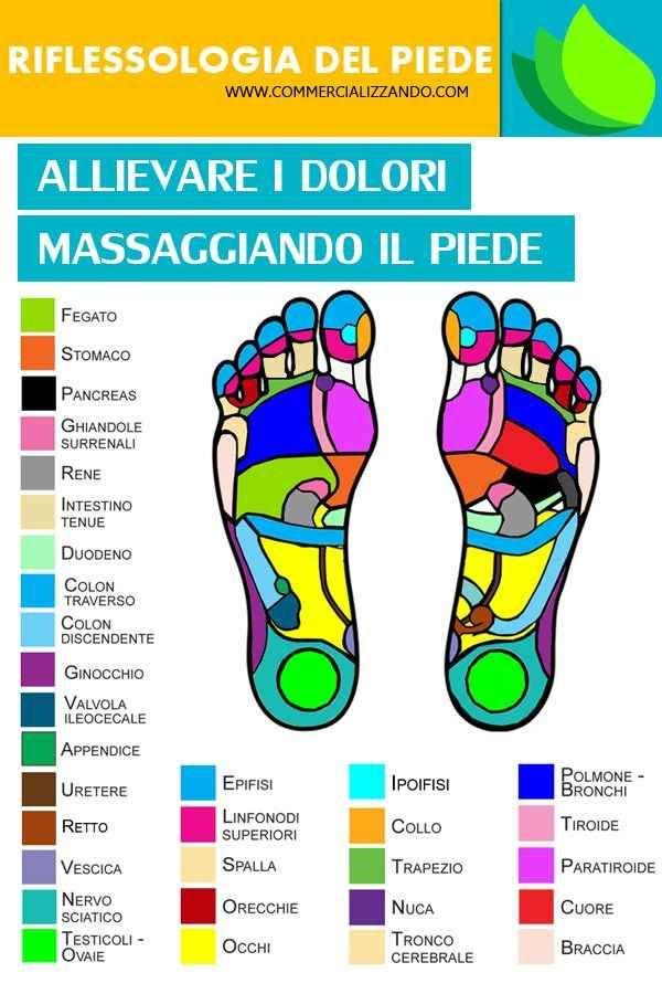 Riflessi del tuo piede sul corpo: ecco i 14 buoni motivi per massaggiare il piede prima I Riflessi del tuo piede sul corpo: ecco i 14 buoni motivi per massaggiare il piede prima di andare riflessologia del piede massaggio piede