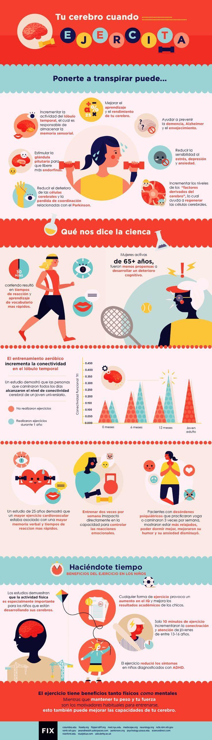 Esto es lo que pasa en tu cerebro cuándo hacer #ejercicio