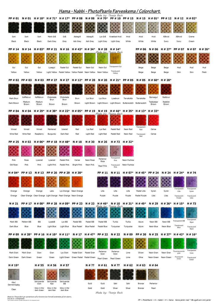 Colorchart Hama - Nabbi - Photopearls