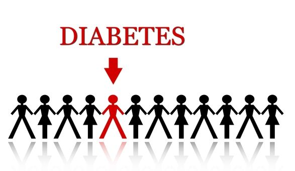 awesome Diabetes causes more deaths a year than breast cancer and AIDS - Mobile Tech Time Check more at http://www.albanydailystar.com/health/diabetes-causes-more-deaths-a-year-than-breast-cancer-and-aids-mobile-tech-time-8056.html